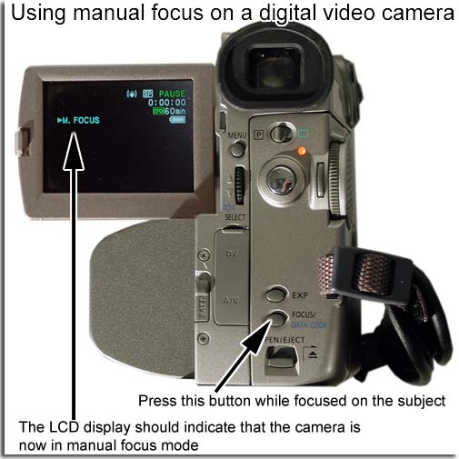 recording videoan example of how to set manual focus on a video camera
